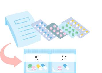 動物病院での薬の分包